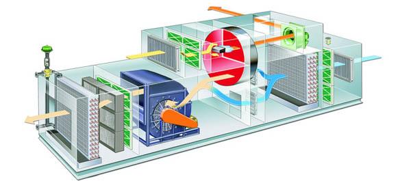 Схема модульного кондиционера